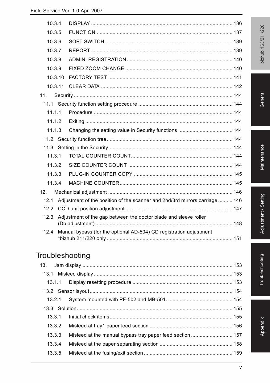 Madison : Konica minolta printer error codes